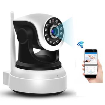 Камера за наблюдение с Wifi и антена